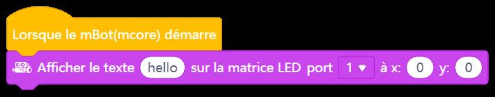 Une image représentative de l'activité première d'un message texte